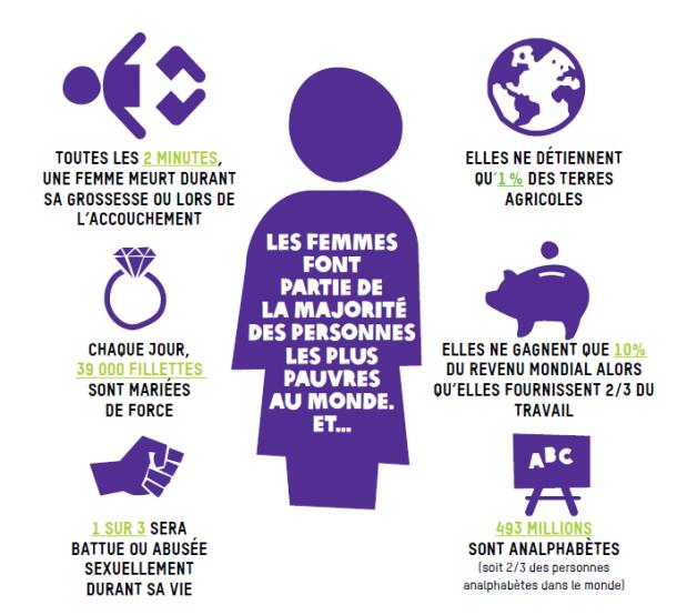 declics-21_inegalites-hommes-femmes